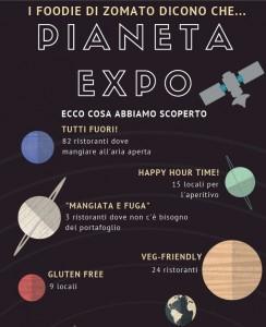 Ristoranti Zomato Expo infografica