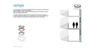 i servizi San Siro progetto JM Architecture